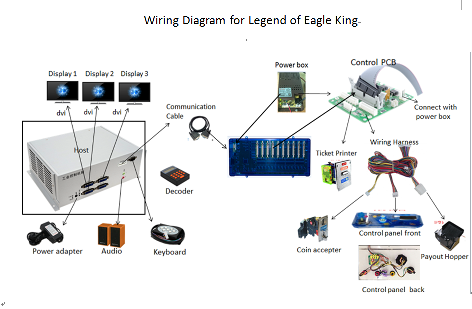 wiring diagram details for 2017 hot gambling fishing game legend of rh intelligent game com Basic Electrical Wiring Diagrams Electrical Wiring Hot