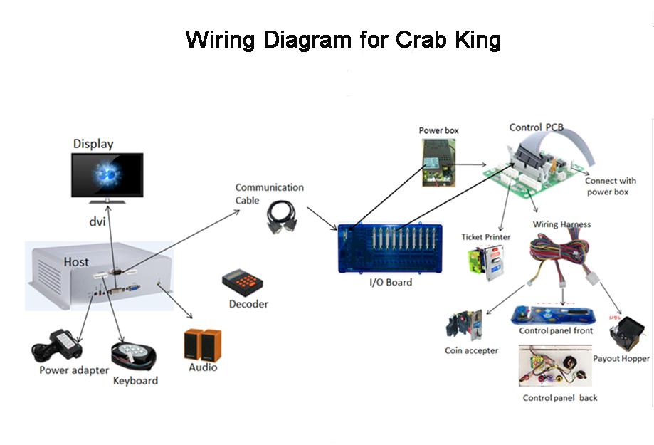 Wiring Diagram for High Profit Fishing Game-Crab King