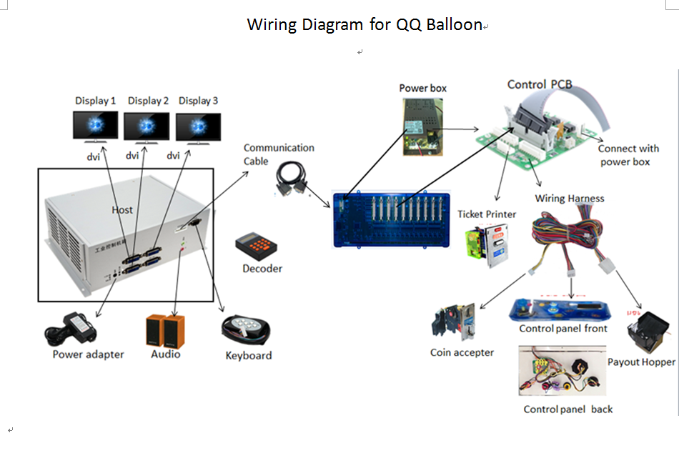 wiring diagram details for Video Arcade Game-QQ Balloon