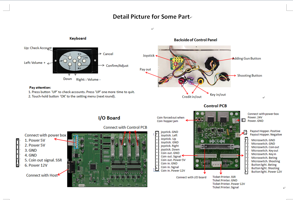 Phenomenal Wiring Diagram Details For Lottery Arcade Game The Monkey King Wiring Cloud Nuvitbieswglorg