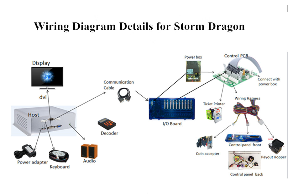 wiring diagram details for fish table game storm dragon guangzhou color wire diagram fish table game